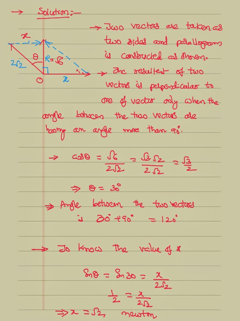 experiment 2 vector addition