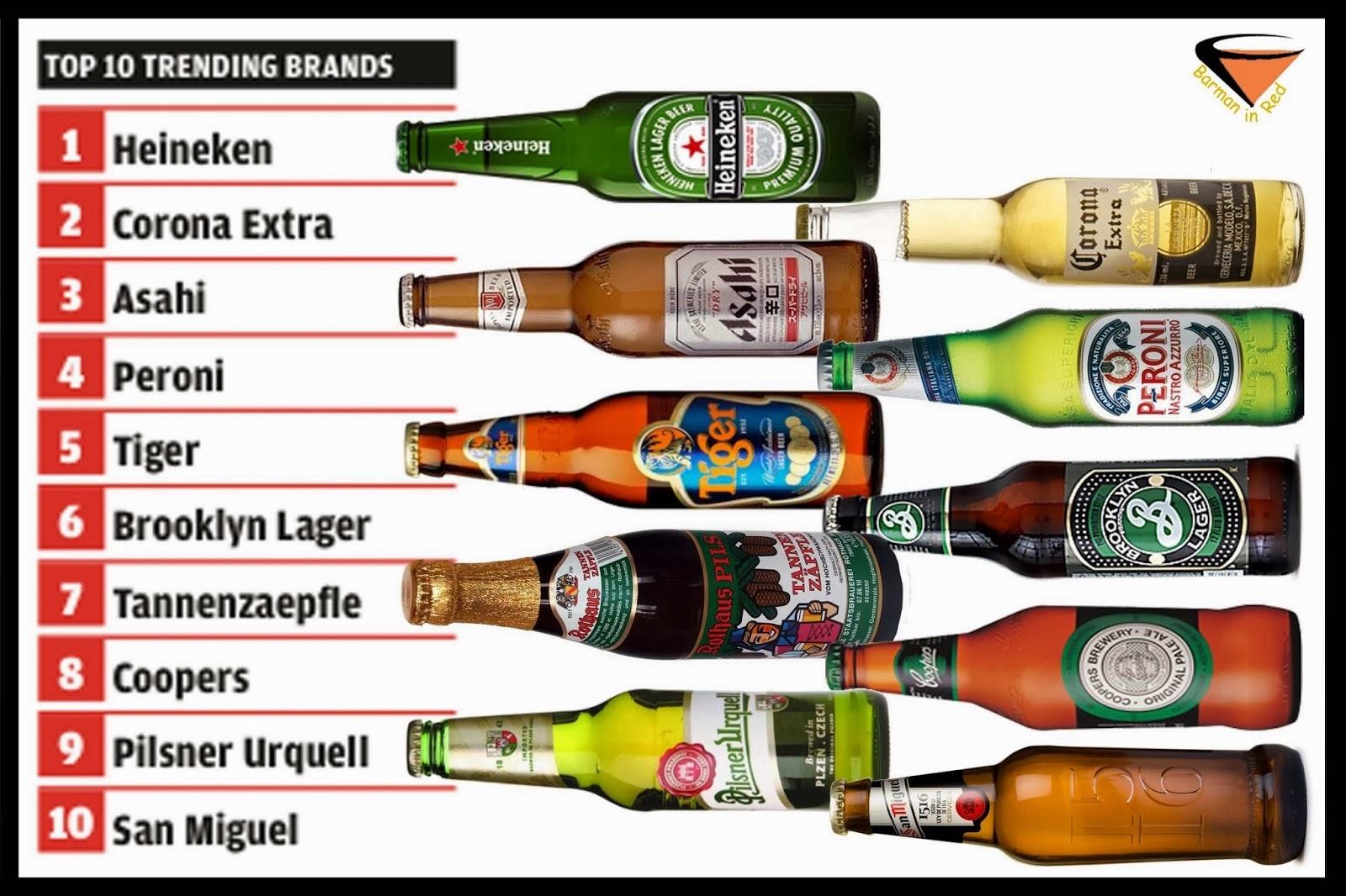 mejores cervezas