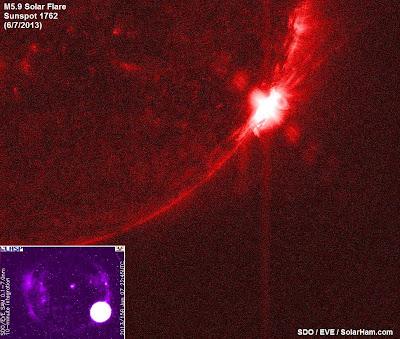 LLAMARADA SOLAR CLASE M5.9, 08 DE JUNIO 2013