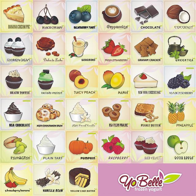 Frozen yogurt flavors