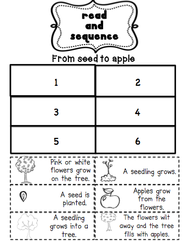 Sarah's First Grade Snippets: I Love Apples! Free Apple-licious ...