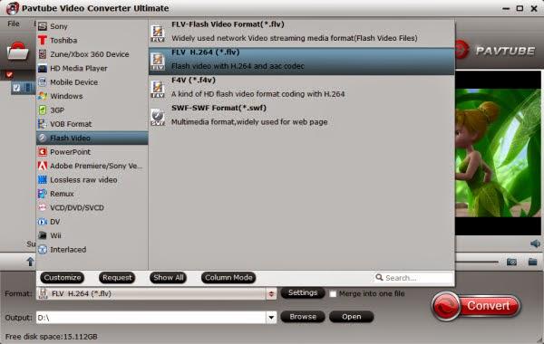 flv video format