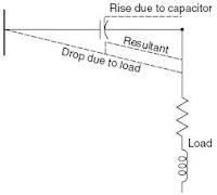 Series Capacitors Voltage Rise