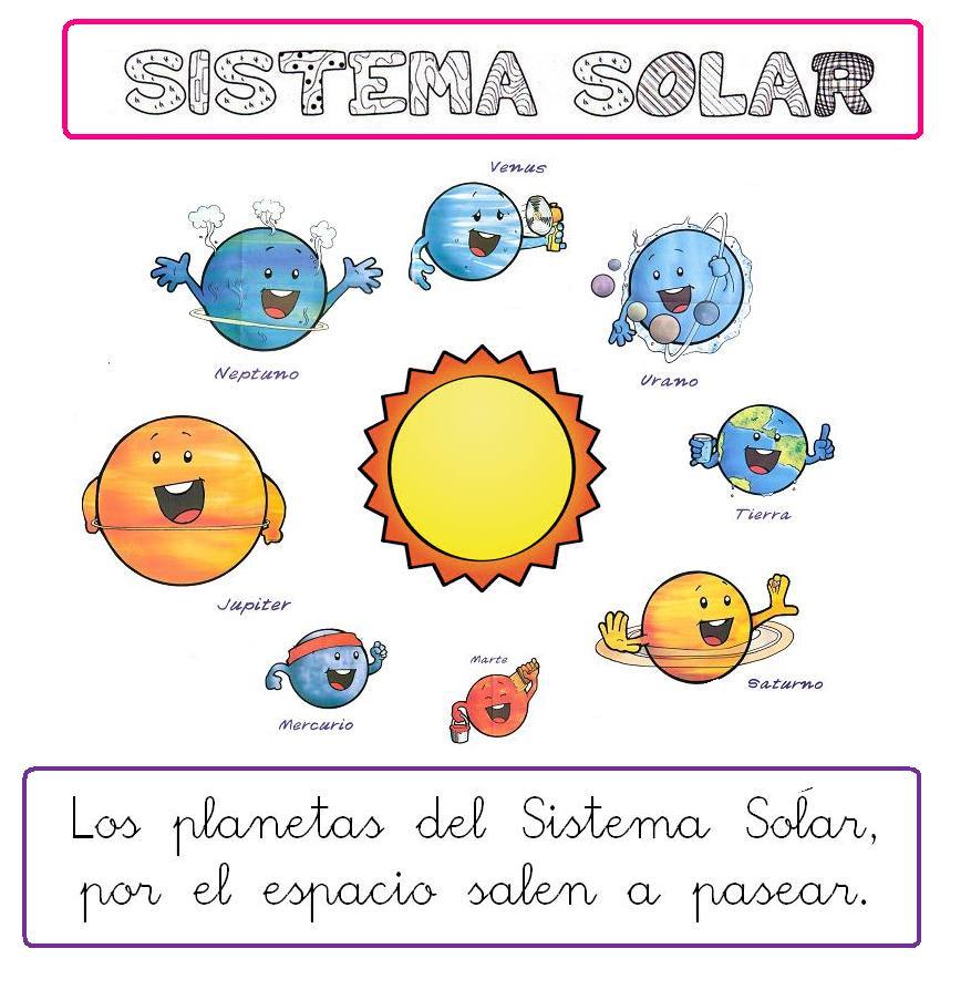Sistema Solar Y Los Planetas Para Ninos