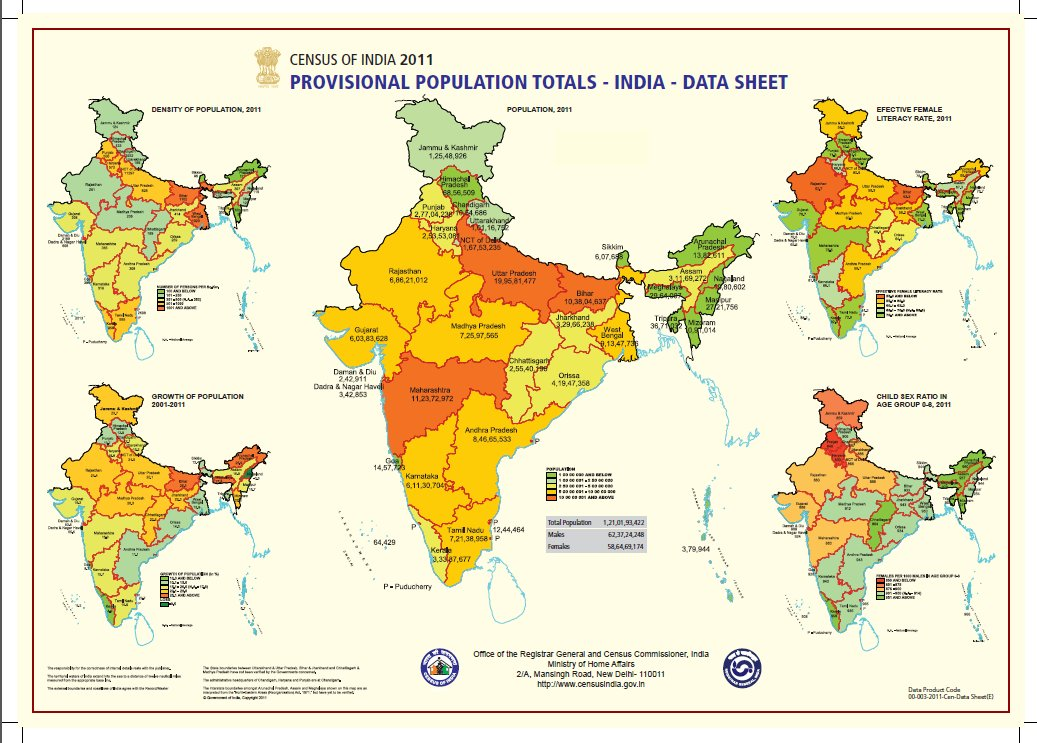 history of census in india Historical perspective of official statistics in india 1 the the first complete population census was an all‐india basis even in.