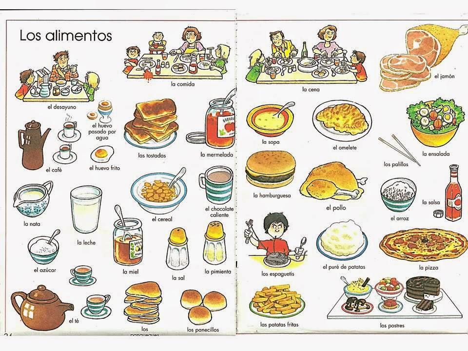 Hispanificando col gio nsl actividades comidas for La cocina de los alimentos pdf