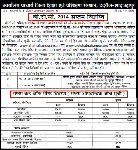 UP BTC 2015 Recruitment 7th Cut Off Merit List of Moradabad and Shahjahanpur Districts