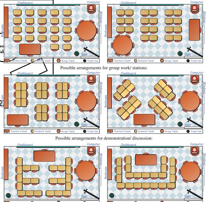 Classroom Seating Arrangement 723 x 709