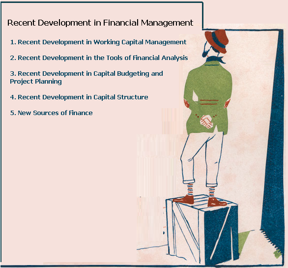 Recent development in financial management