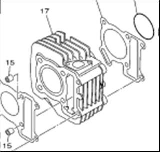bagian Blog Cylinder Sepeda Motor