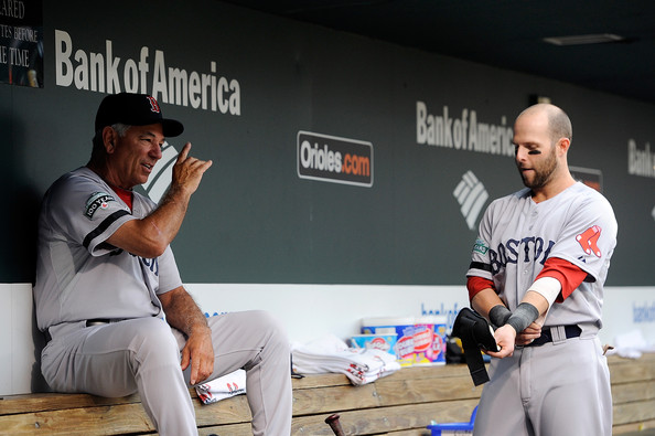 So What Happens Now For Bobby? Well, Itu0027s A Losing Season Most Likely, Just  Like Most Of His Managerial Career And Then If The Sox Were Smart Theyu0027d  Cut ...