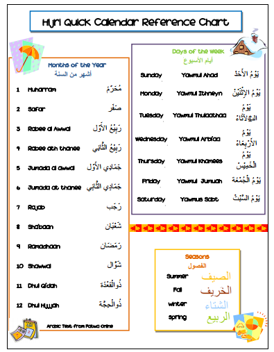 Hijri Calendar Quick Reference Chart for Kids