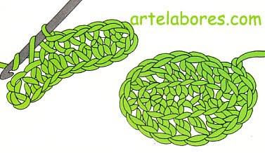 punto tejidos crochet vivi tejiendo crochet flores tejidas a crochet