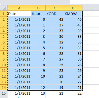 Copying Data from Excel to R and Back