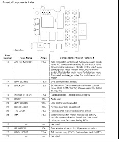 2011 honda insight fuse box location - potentiometer wiring diagrams symbol  - hyundaiii.yenpancane.jeanjaures37.fr  wiring diagram resource