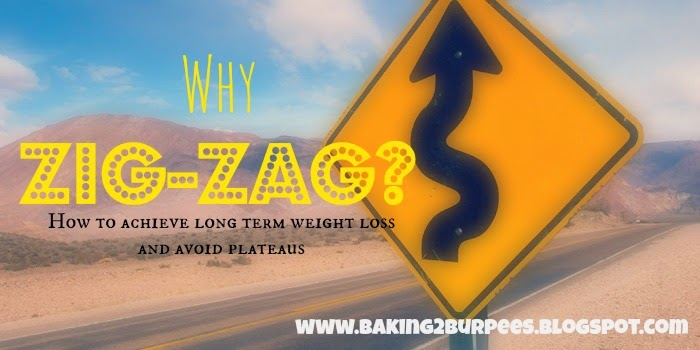 Erin Traill, diamond beachbody coach, zig zag diet, long term weight loss, avoid weight loss plateaus, hashimotos, hypothyroid, fit mom, nurse, pittsburgh