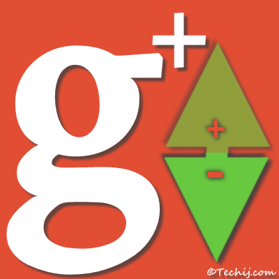 Downsides of Google Plus Auto Blog Post Sharing Feature