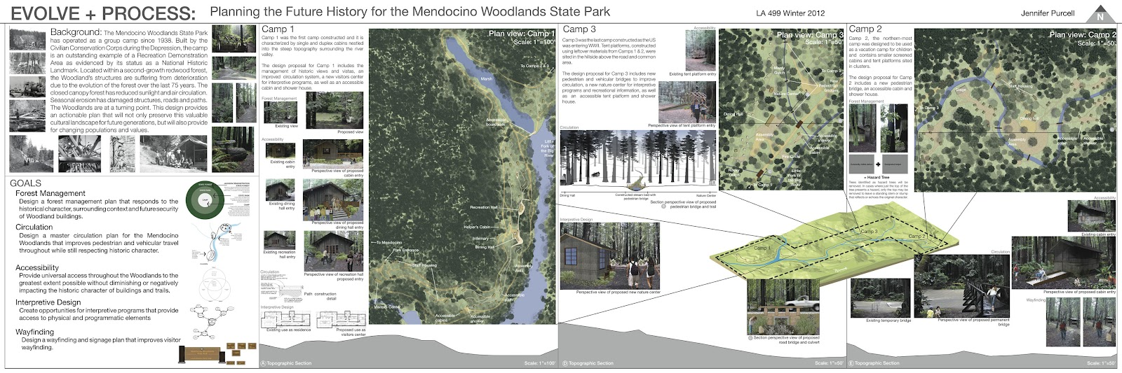 Adventures In Landscape Architecture March 2012