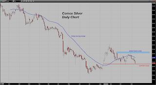 prix de l'or, de l'argent et des minières / suivi quotidien en clôture - Page 6 Chart20131112130505