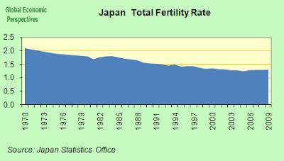 Japan%2BTFR.png