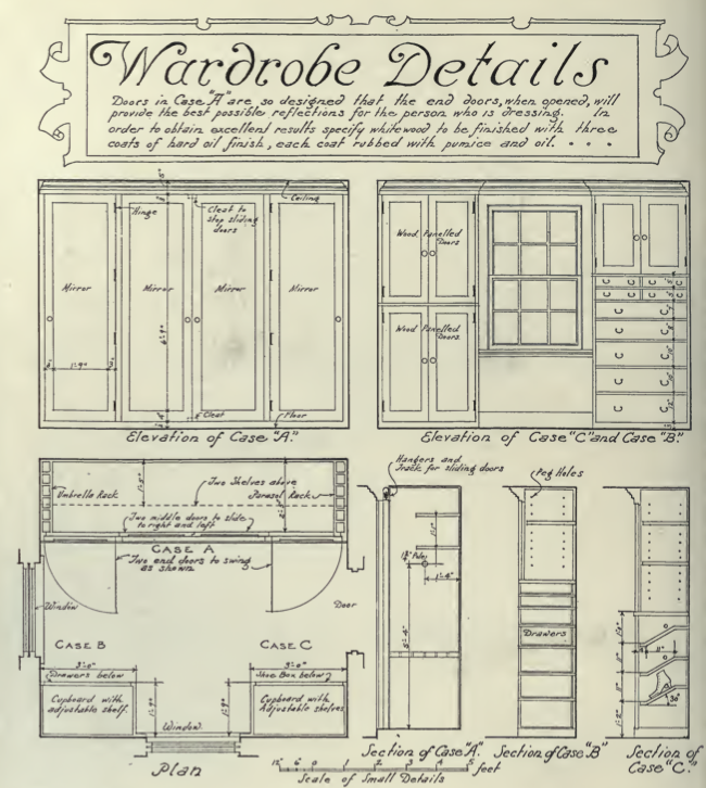 Wardrobe closet Plans