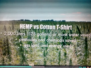 Hemp vs Cotton and Water needs-Bringing It Home Movie