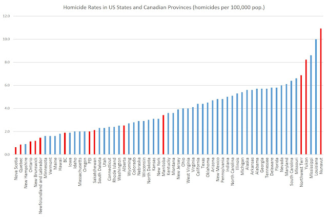 why the homicide rate in canada Crime rates in ottawa, canada level of crime:  canada safety walking alone during daylight:  crime | climate | food prices.