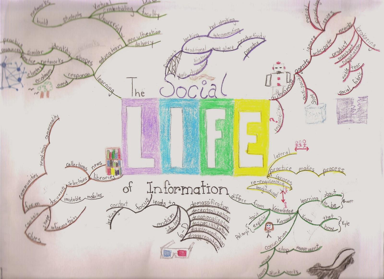Etichete: essential vocabulary , life , mind map , vocabular in lb ...