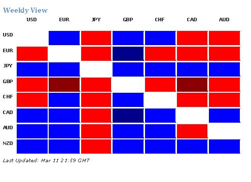 Forex heat map review