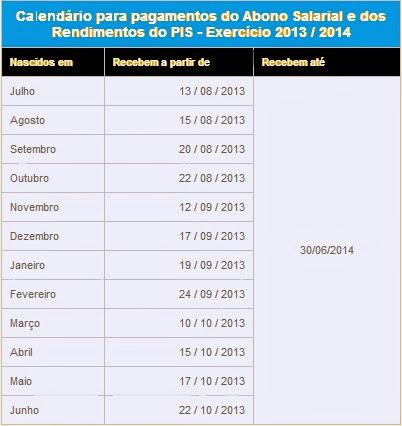 Calendário de Pagamento do PIS 2013