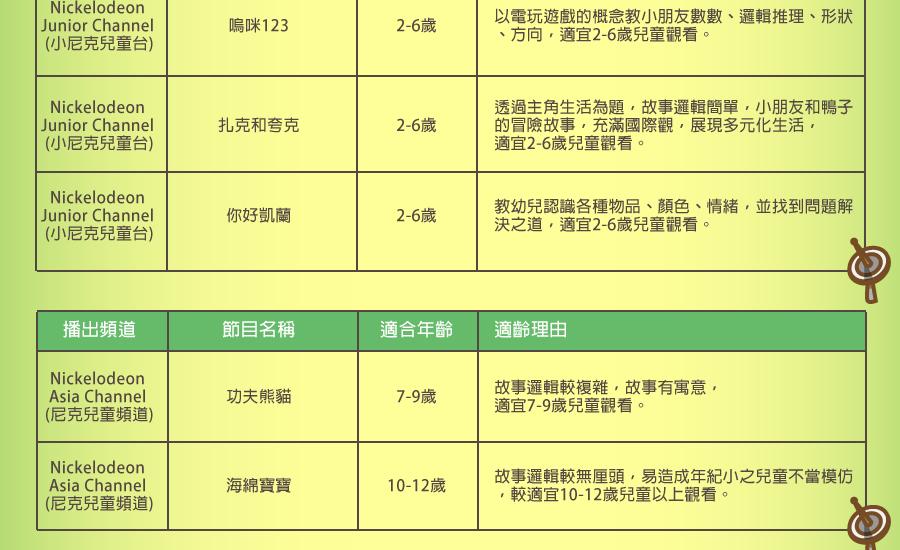 v02 1 11 - 評選制度