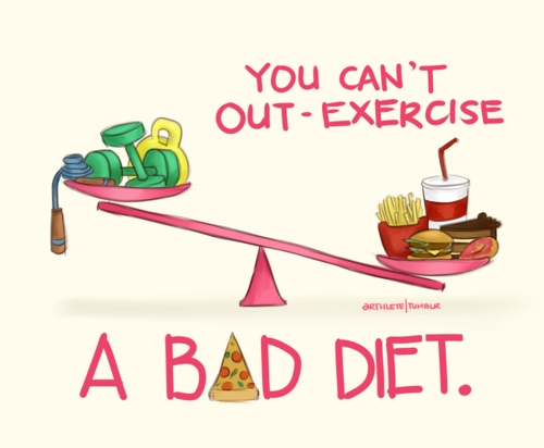 Bad Diet Stock Illustrations - Royalty Free