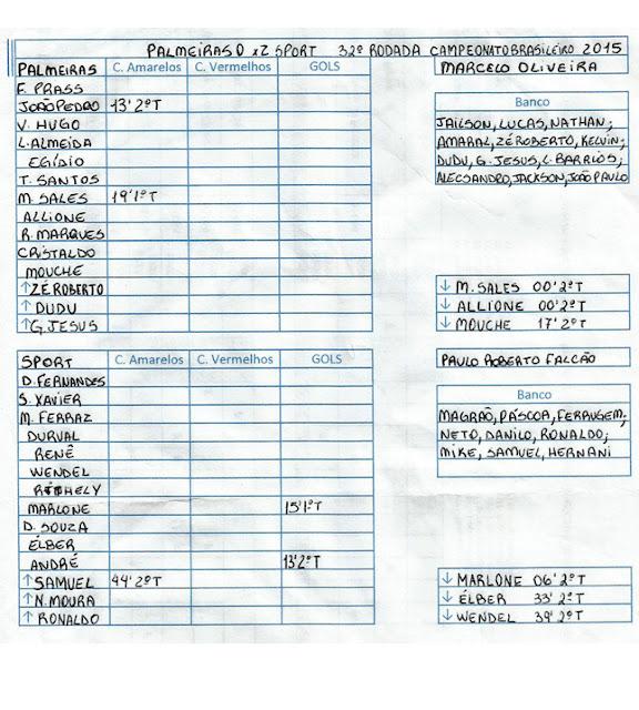 Ficha da Bola Ficha Técnica Palmeiras 0x2 Sport