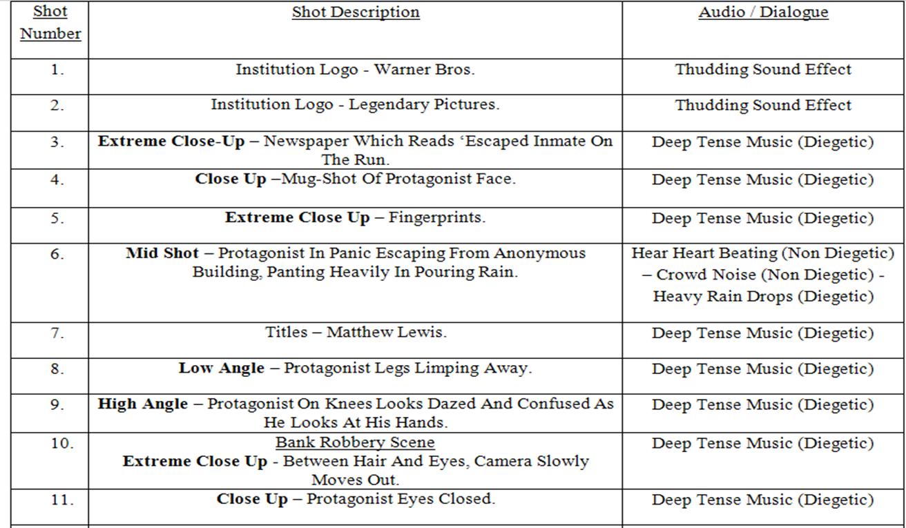 survey templates examples