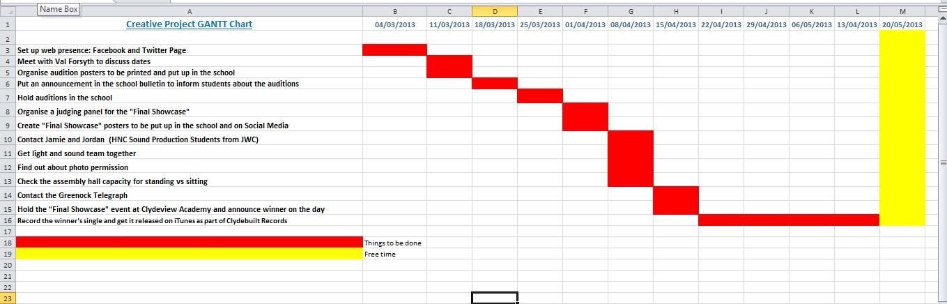 hnc music business creative project logbook my gantt chart