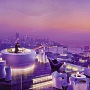 Roof Top Bars in Mumbai