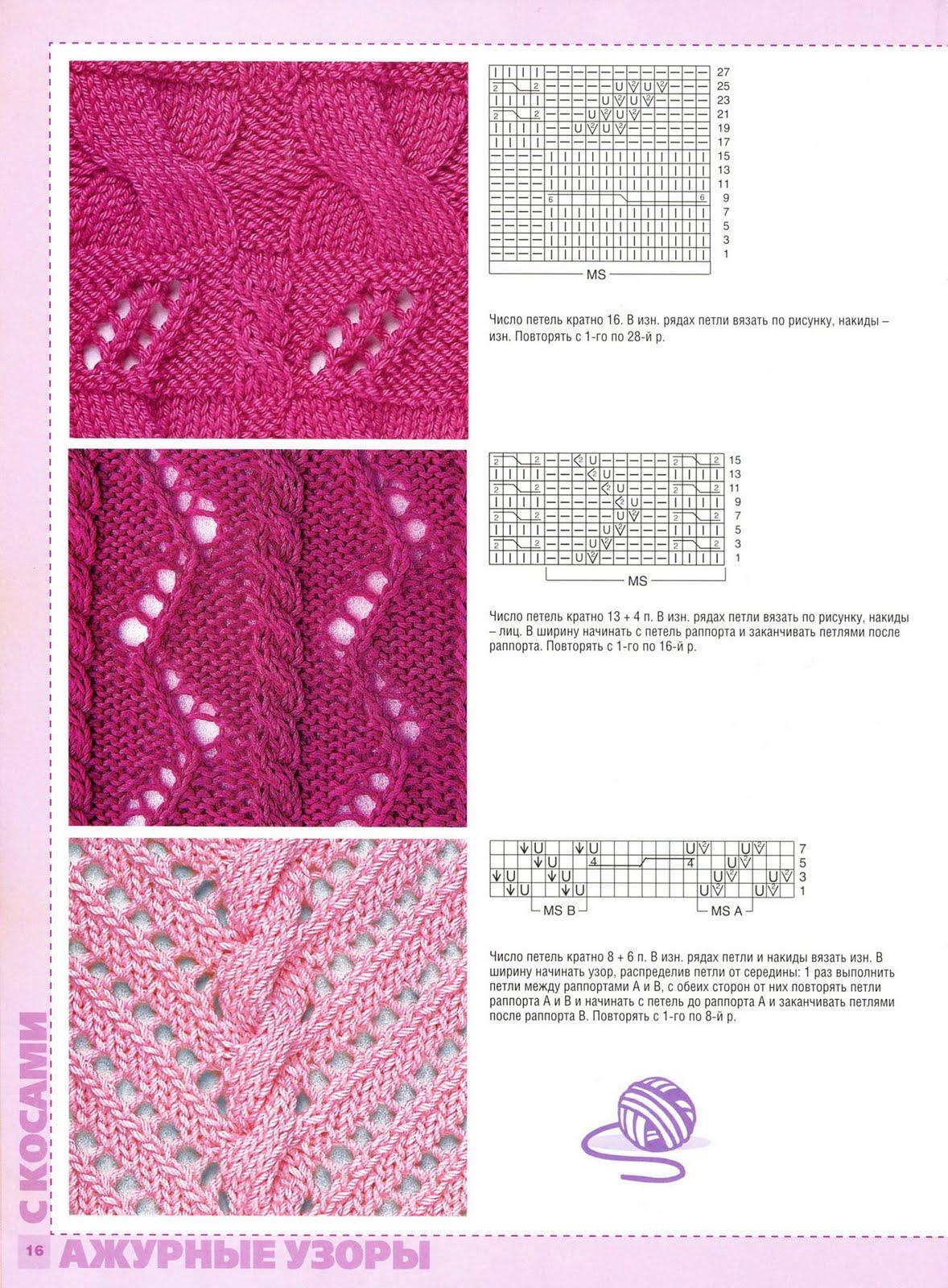 Простые и красивые узоры для вязания спицами схемы и описание