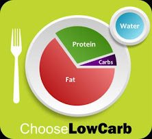 HI, MY NAME IS EDITH. WELCOME TO MY LOW CARBOHYDRATE AND KETOGENIC RECIPE BLOG