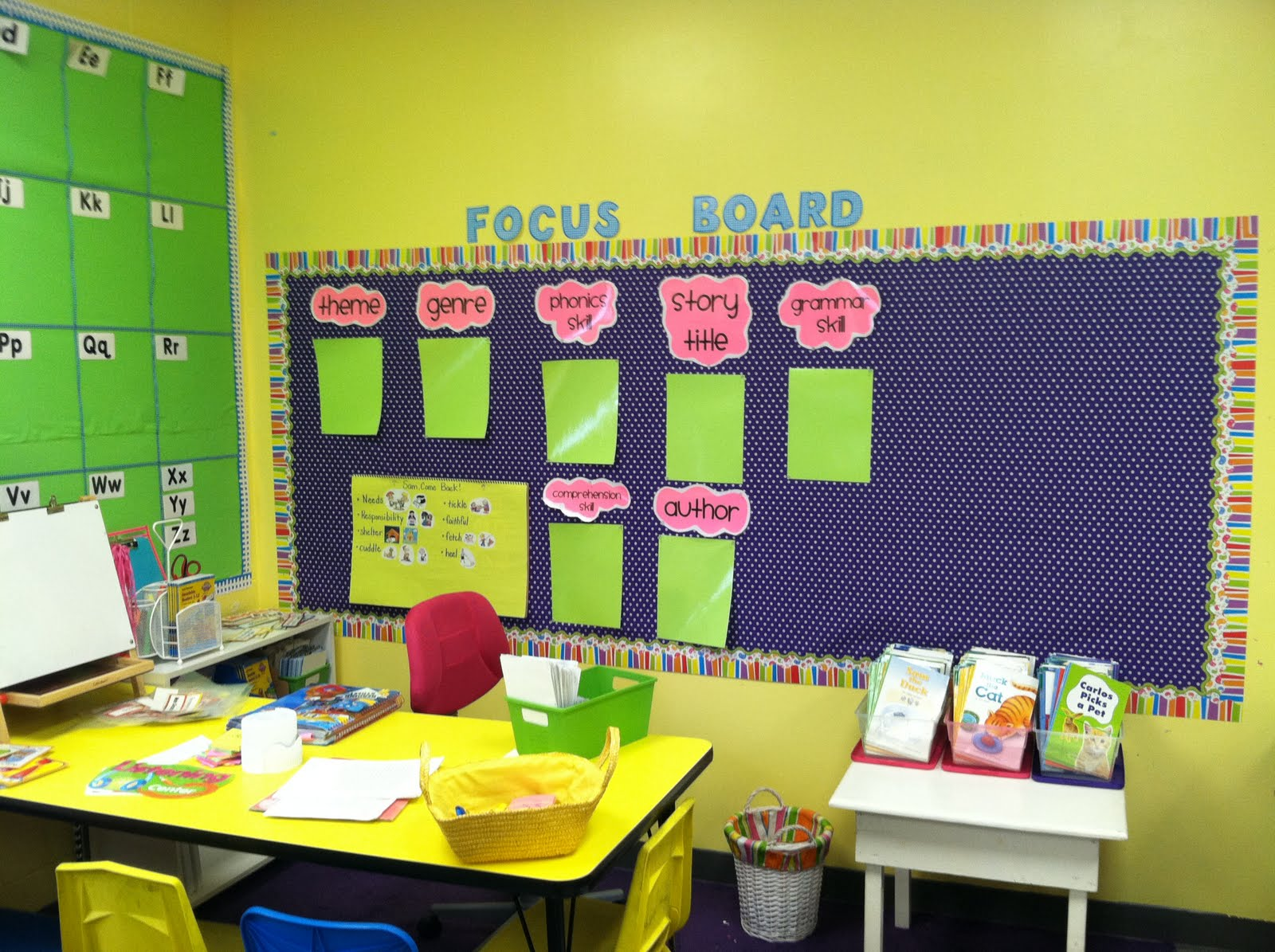 Classroom Decoration ~ Life in first grade classroom decorating day three