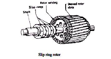 how to check amp draw on a 3 phase motor