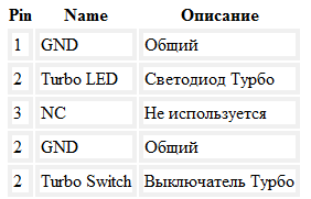 распайка Тurbo LED/Turbo switch