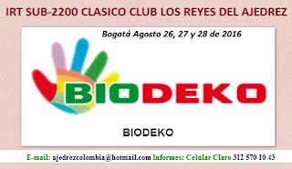IRT Sub-2200 Clásico Club Los Reyes del Ajedrez (Dar clic a la imagen)