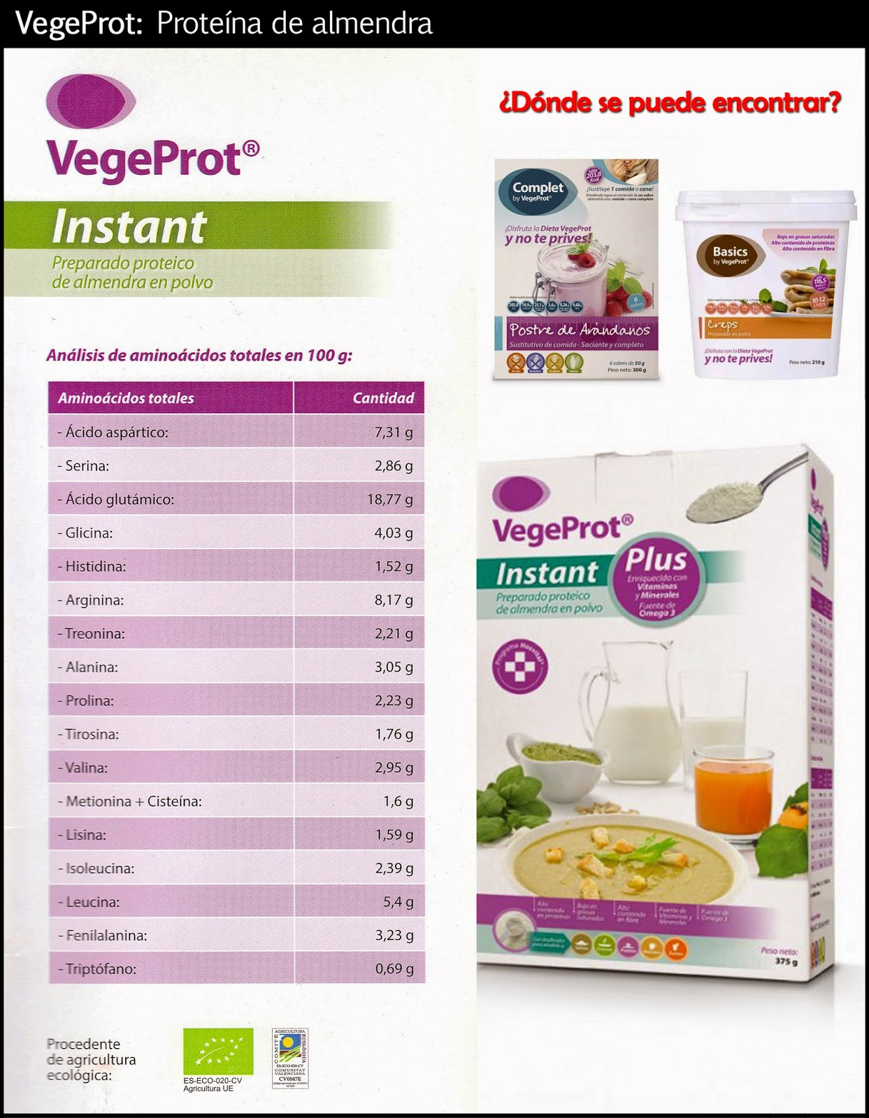 Alimentos bajos en acido urico pdf el apio es bueno para el acido urico dieta para la gota o - Alimentos reducir acido urico ...