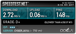 Speed Test in Raining Night
