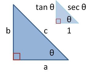Основное тригонометрическое тождество. Основное тригонометрическое тождество Пифагора тангенс и секанс. Теорема Пифагора в тригонометрии и треугольнике. Математика для блондинок.