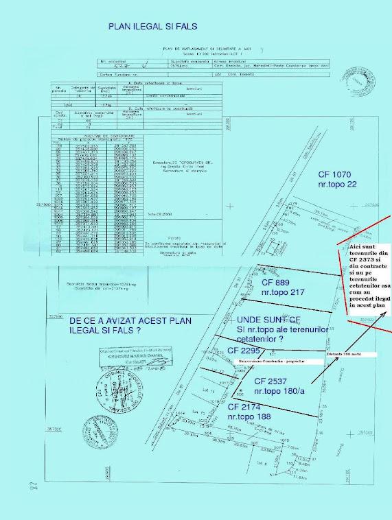 1. Avizul  nr.3485/26.08.2008 - al OCPI Mehedinti - FALS SI ILEGAL