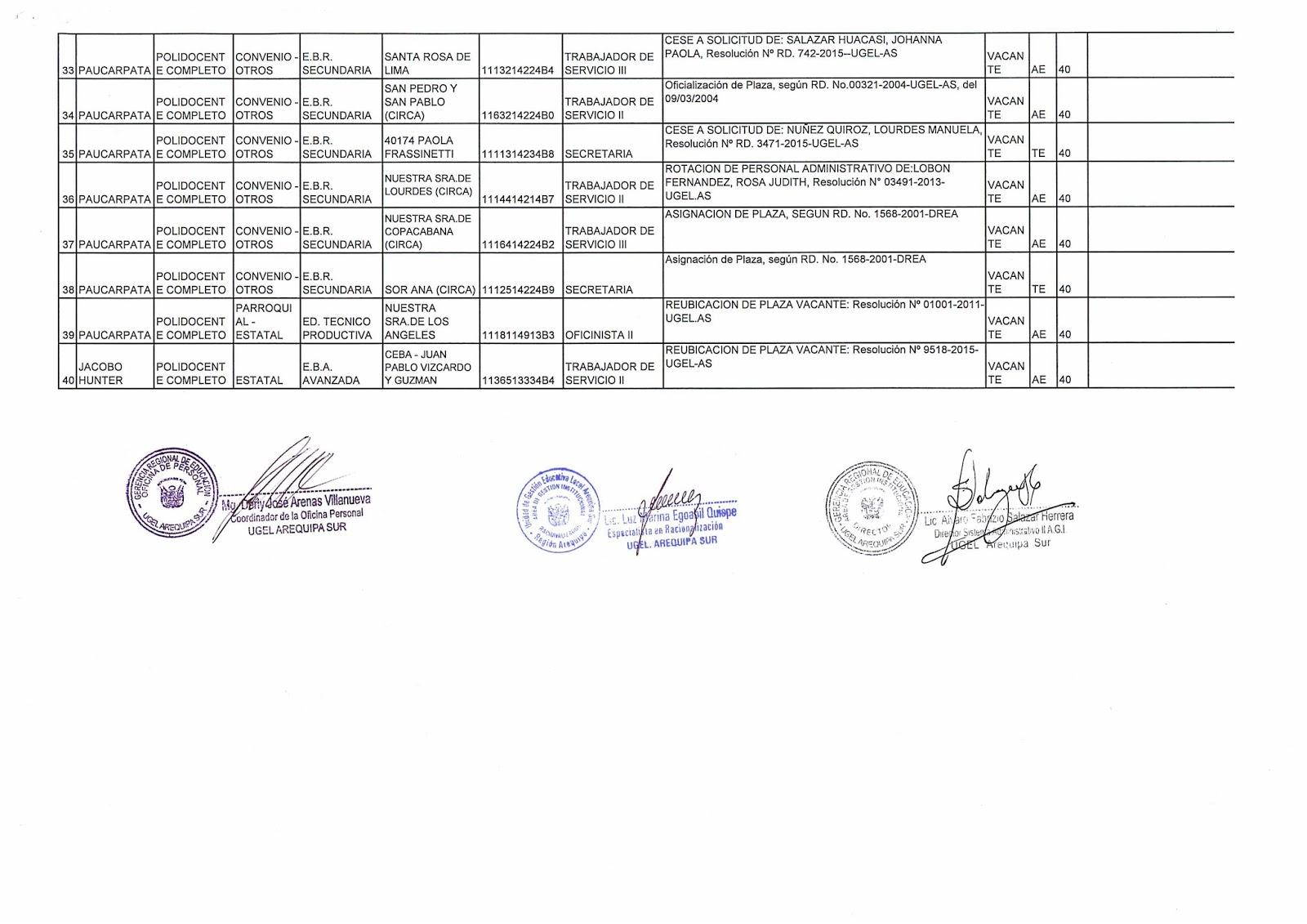 Plazas vacantes para contrata plazas vacantes para for Plazas concurso docente 2016