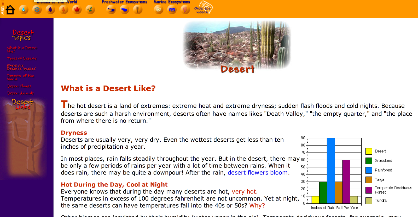 worksheet Biome Webquest Worksheet ecosystemhabitatbiome webquest freebie the techie lets say you wanted to learn more about desert ecosystem click on picture