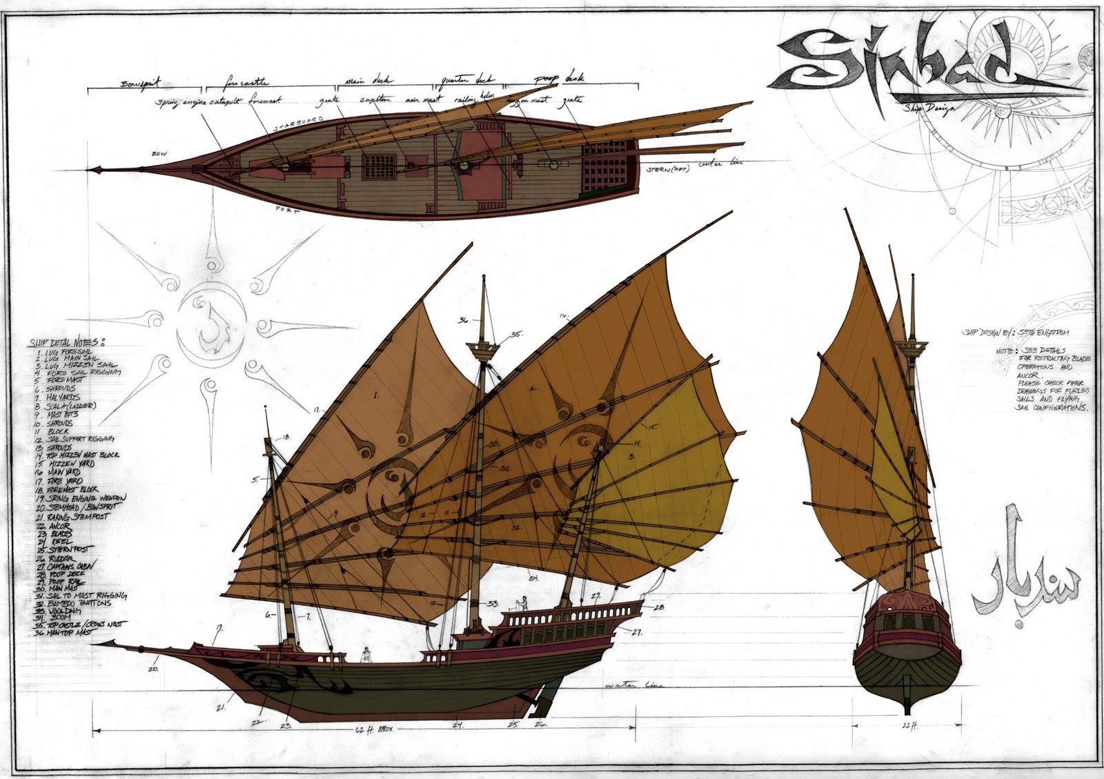 Sexy Bitch Sinbad legend of the seven seas porn