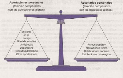 Teoría-de-la-Equidad
